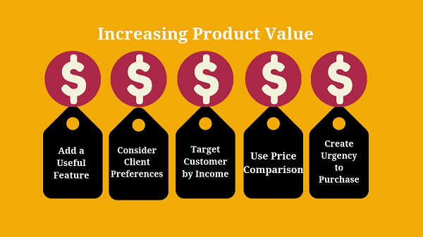 Increasing Product Value