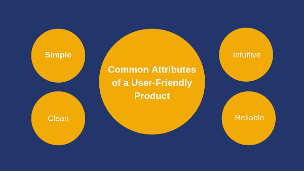 User-Friendly Product Attributes